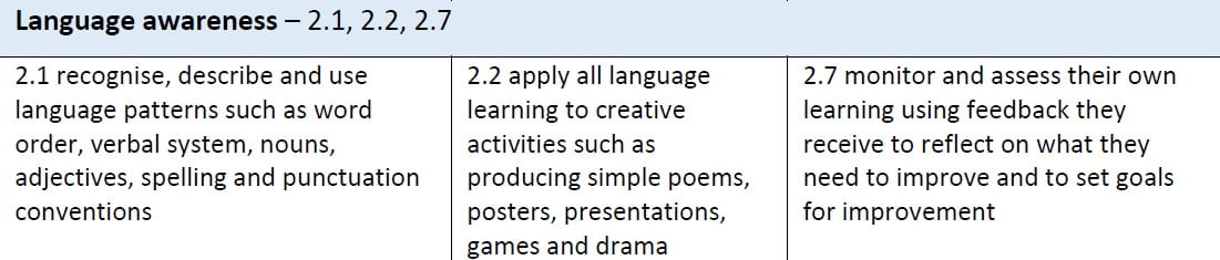 Best dissertation methodology editor service for school